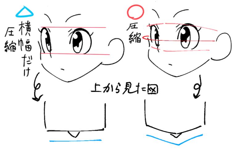 目を描く 画像あり 目を描く 萌えイラスト 絵 上達