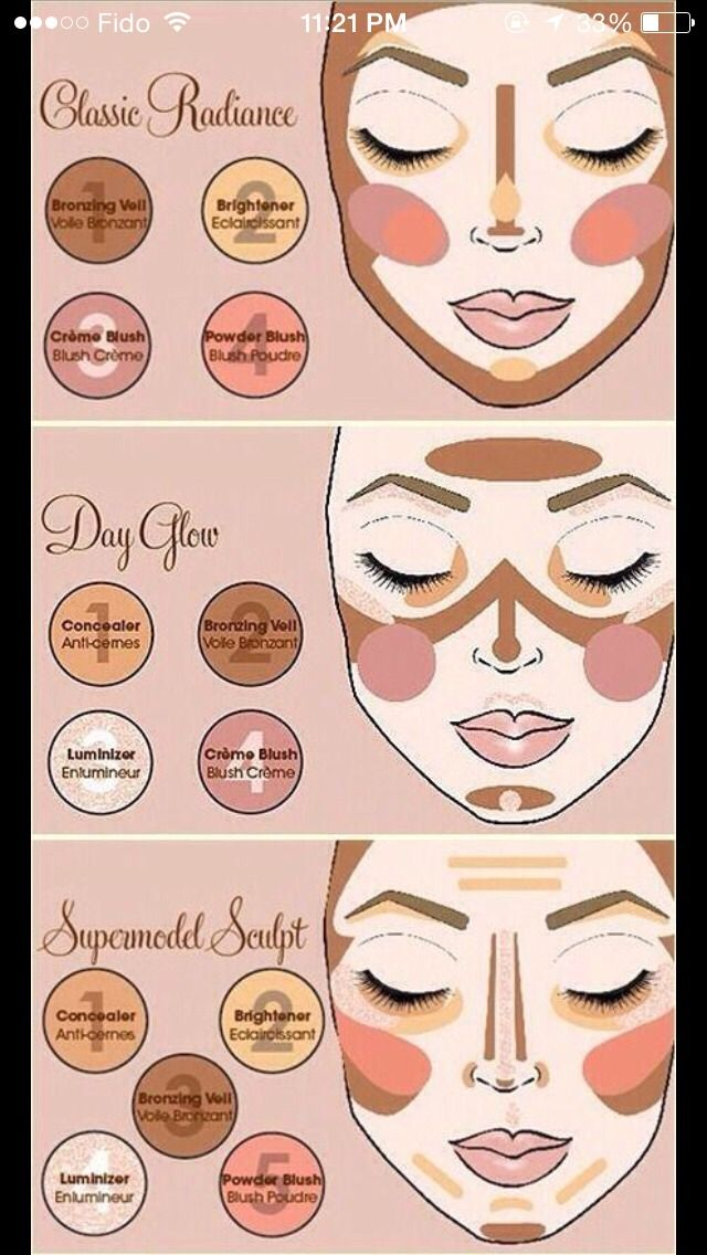 how to contour your face step by step Google Search