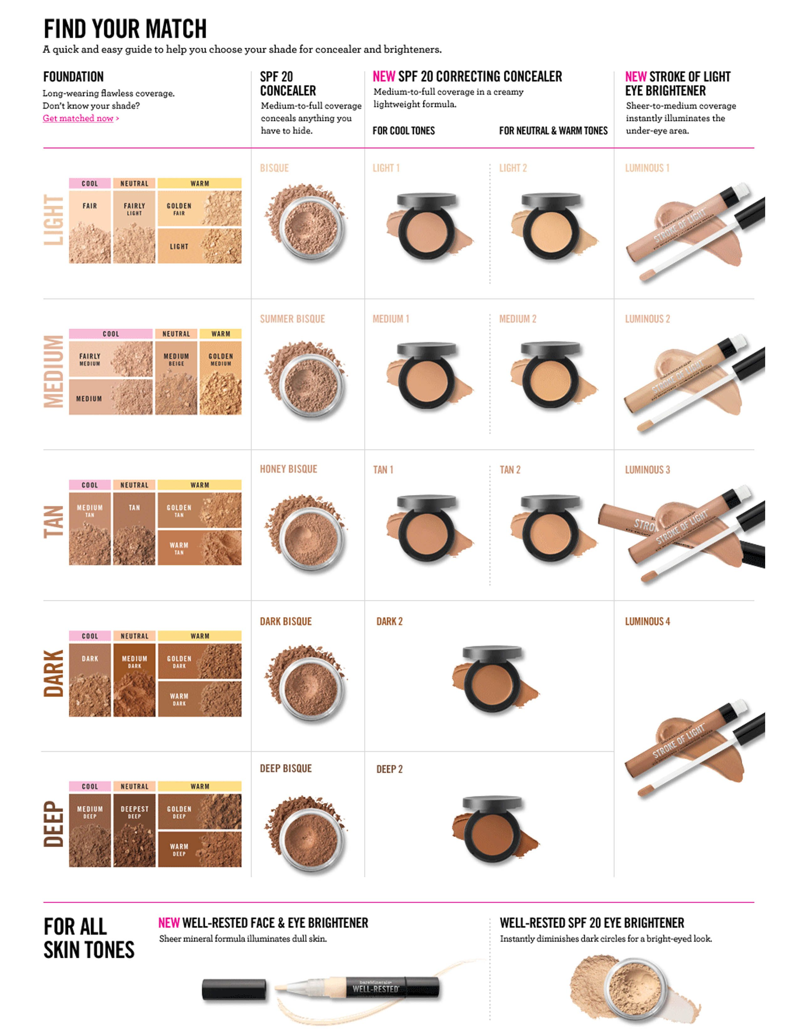 Choosing your bareMineral base colors  Bare minerals makeup, Bare