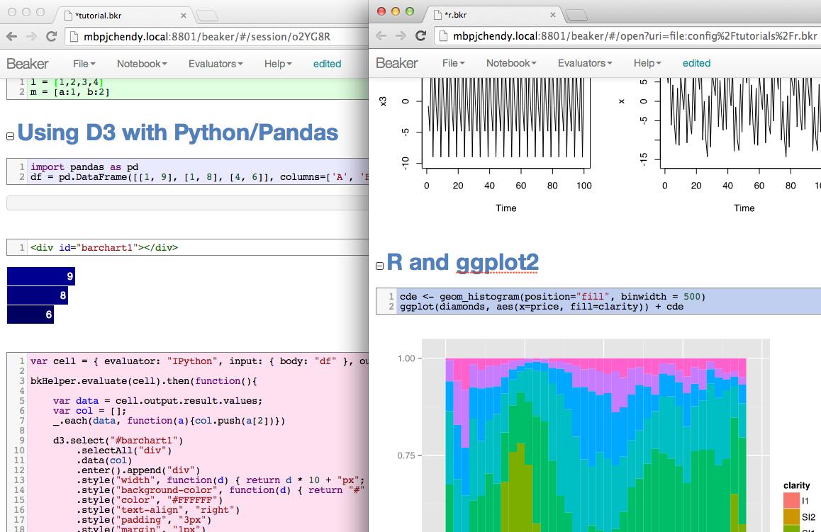 Pin on Data Analysis and Visualization