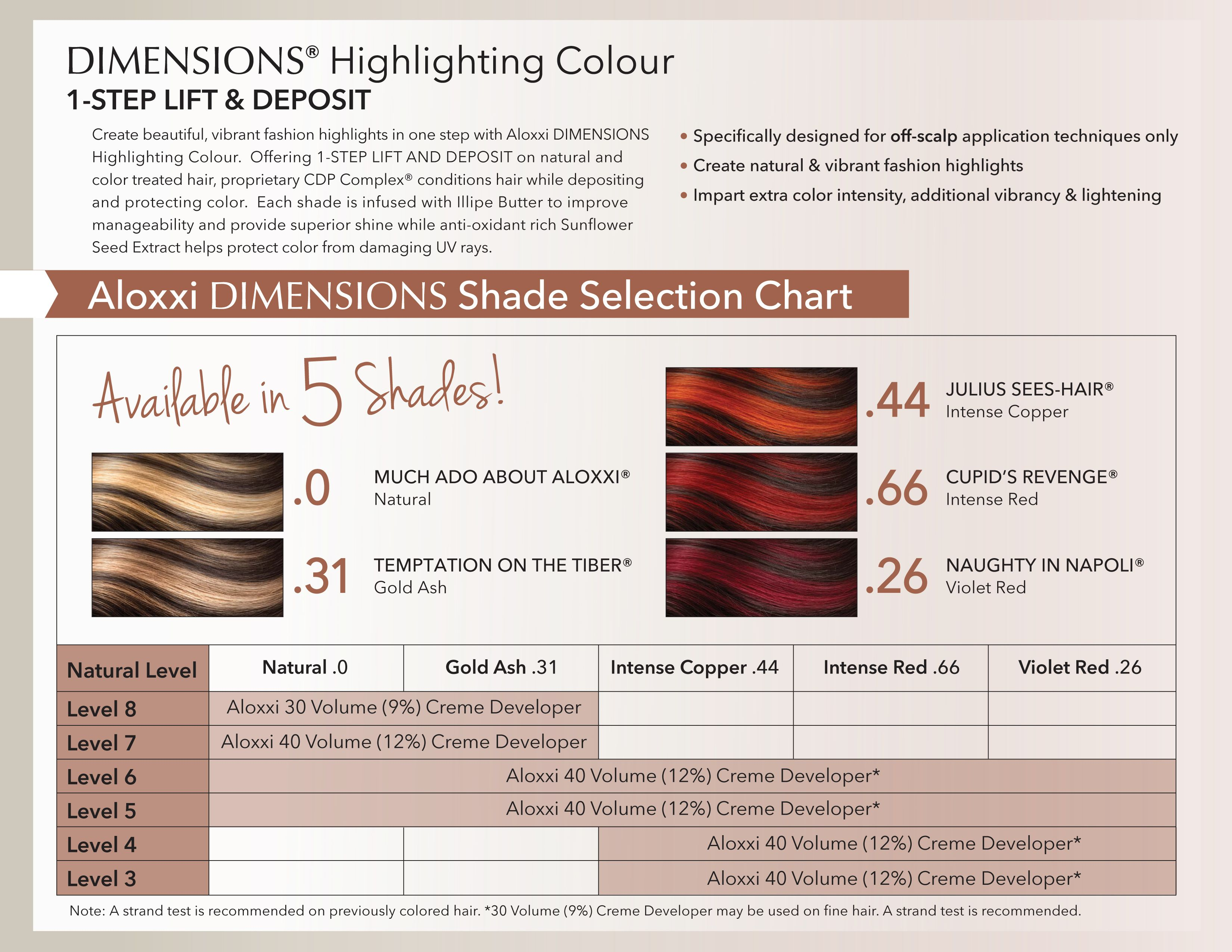 Aloxxi Dimensions Shade Selection Chart Colored Highlights Color Color Treated Hair