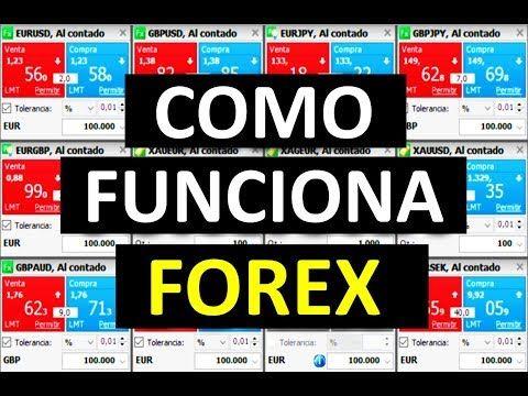 Sin forex цена золото на сегодня