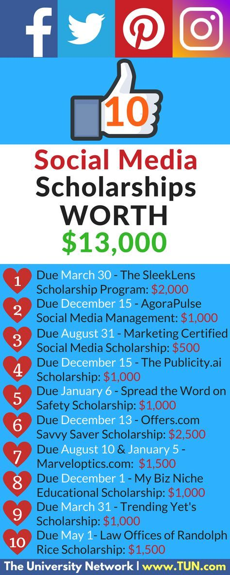 10 Social Media Scholarships Worth 13,000 School