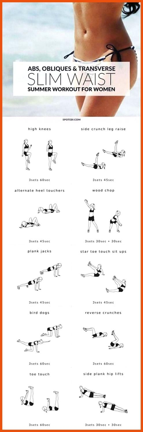 Best Exercises for Abs  At Home Waist Slimming Exercises For Women  Best Ab Exercises And Ab Workout...