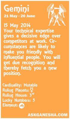 January 12222 Horoscope: Predictions for Gemini