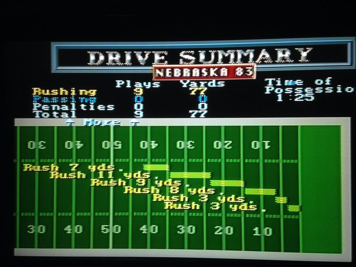 2/6/15 game three. Second half. I was Nebraska.