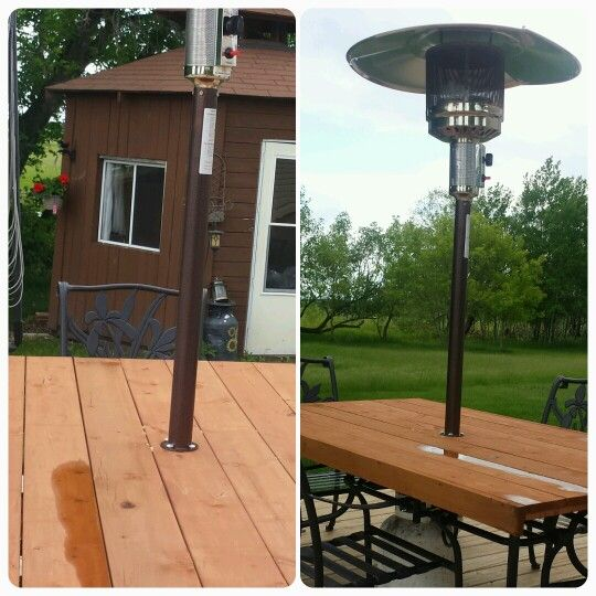 My Base Was Made Of Thin Metal Which Was Bending With Every Movement. I  Removed The Base And Fastened The Post And Heater To My Patio Table ...