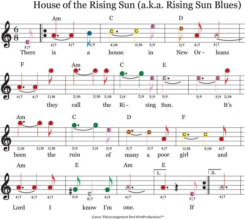 easy guitar sheet music for house of the rising sun featuring don 39 t fret producitons color coded. Black Bedroom Furniture Sets. Home Design Ideas