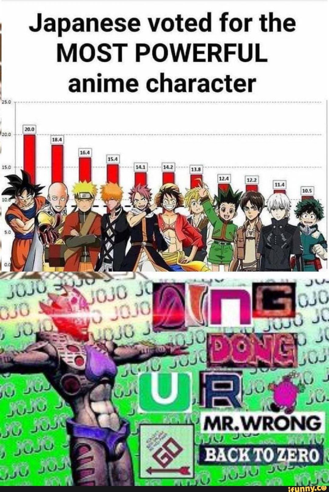 Japanese Voted For The Most Powerful Anime Character Ifunny In 2020 Jojo S Bizarre Adventure Jojo Memes Jojo Bizarre