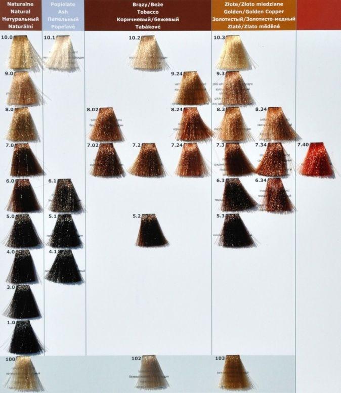 MILATON 3D barvy Profi barva na vlasy 125ml