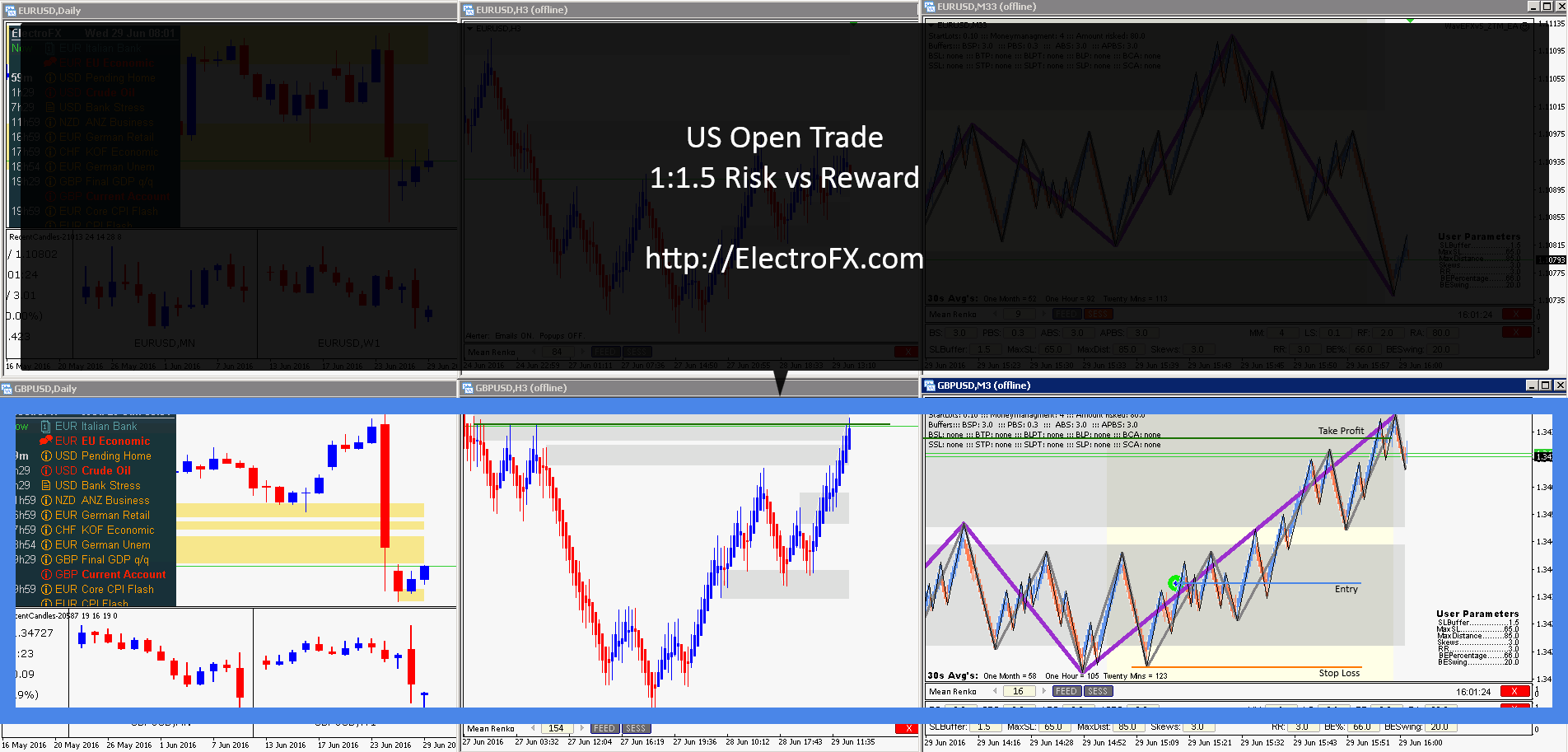 Open forex.us strategii tranzactii forex