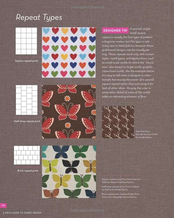 Types Of Pattern Repeats Learning Graphic Design Textile