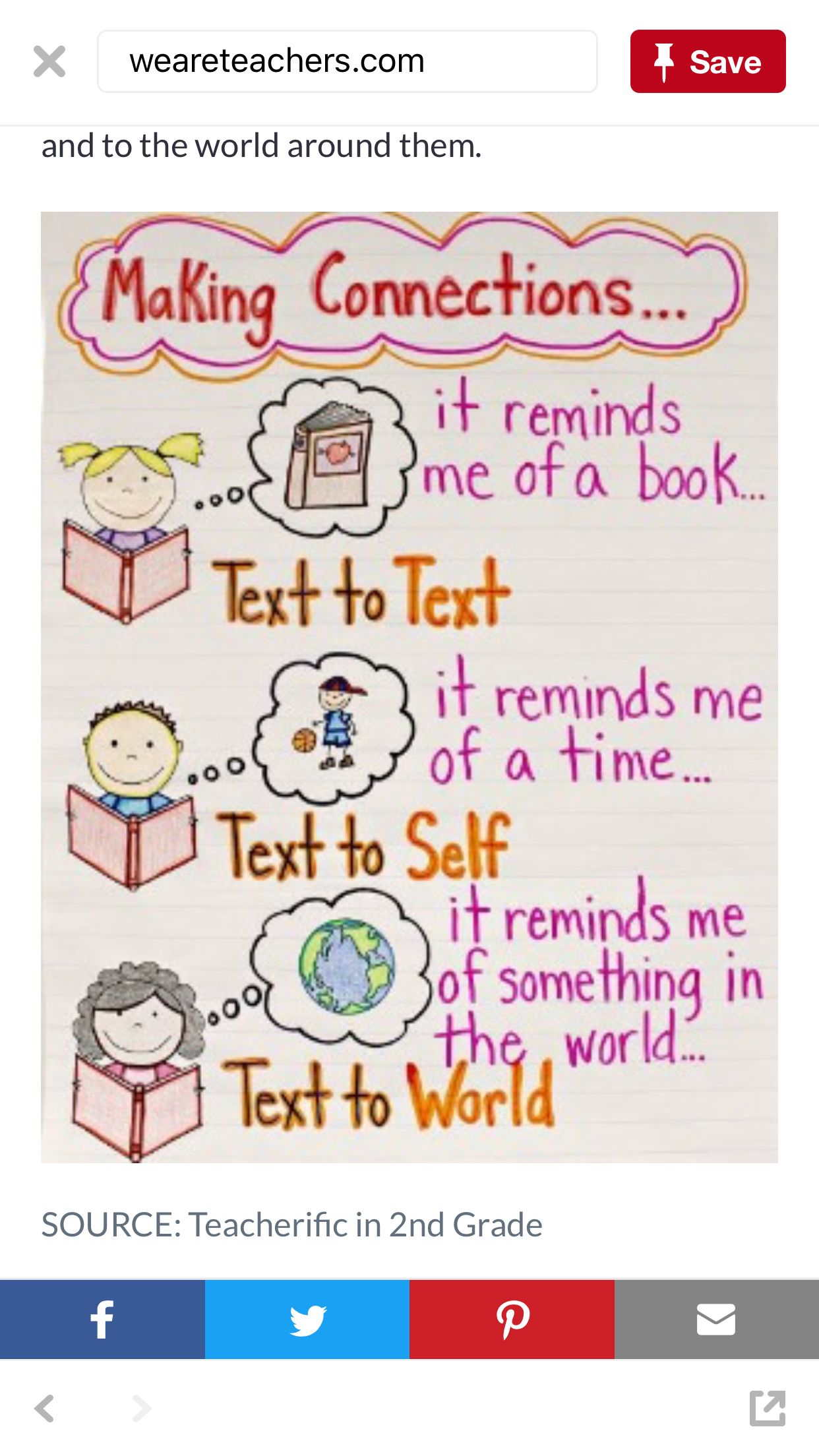 Pin By Ellen Pope On Anchor Charts