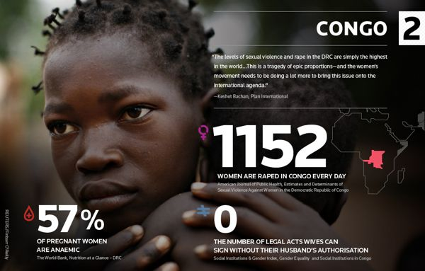 Thompson Reuters Foundation by Jason Lynch, via Behance