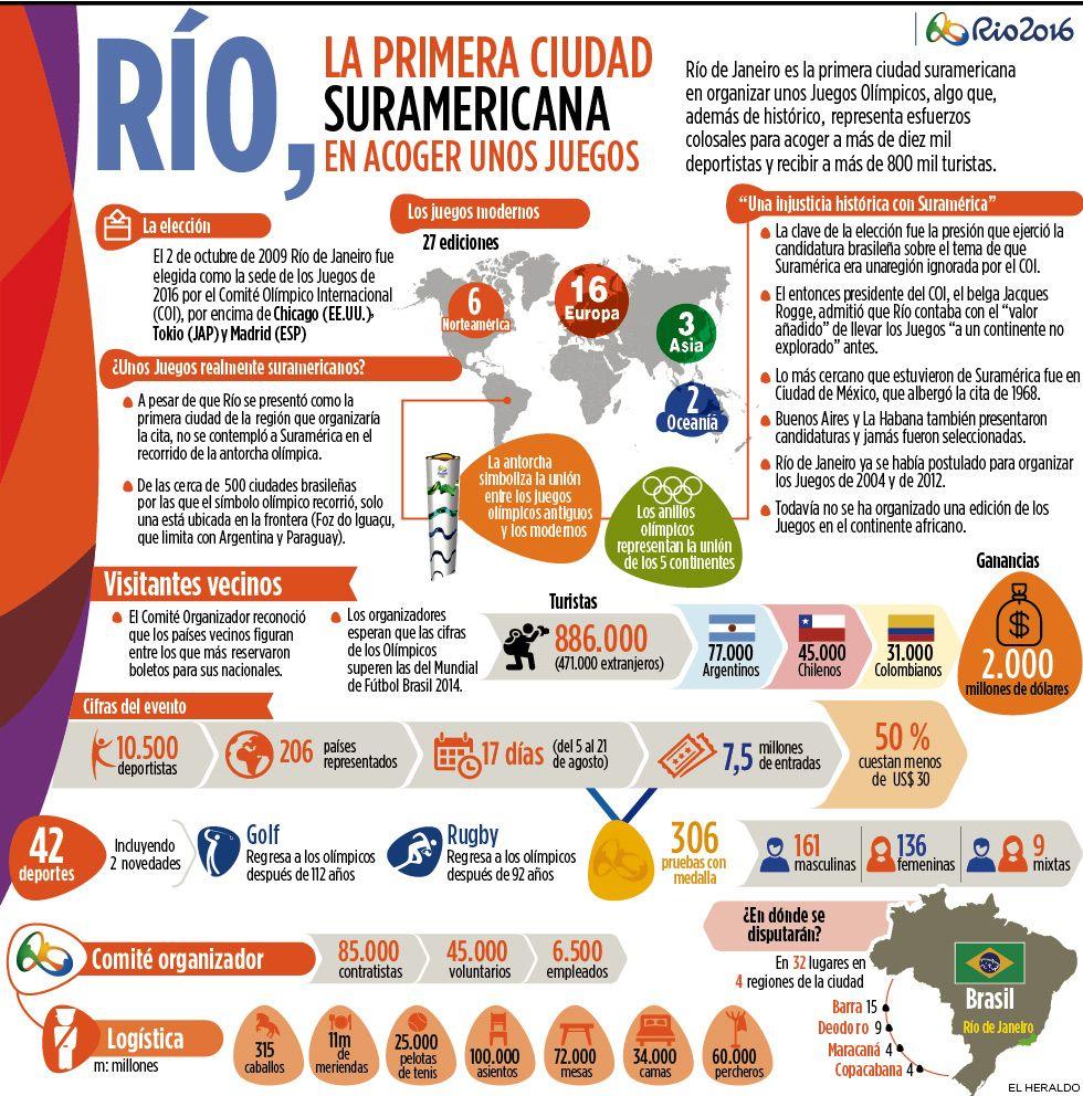 Infografía Río Trata De Mostrar Su Mejor Cara Infografia Juegos Olimpicos Educacion