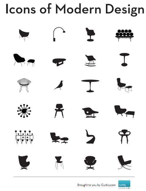 Furniture Design History free download: icons of modern design (pdf booklet and vector art