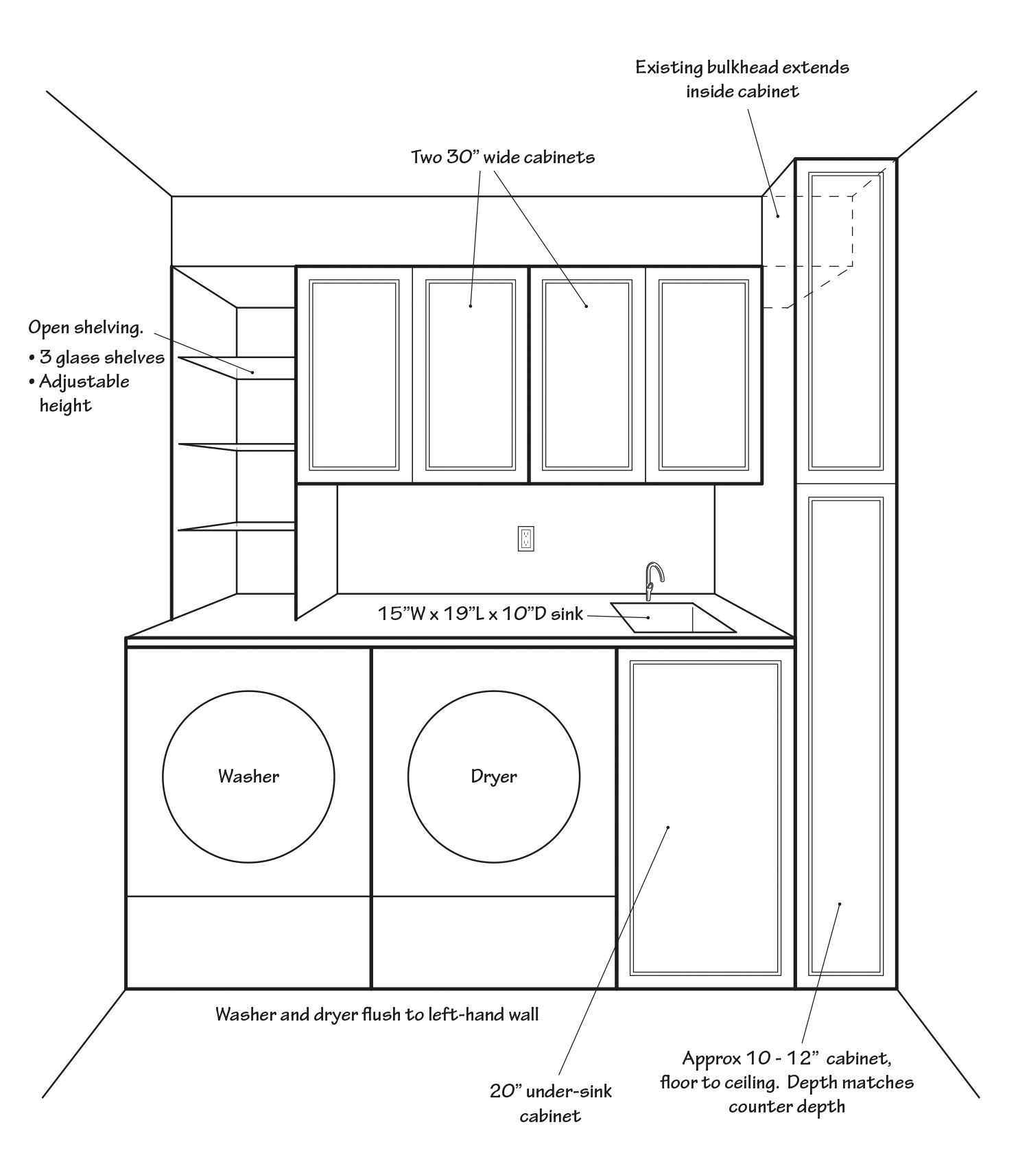 Laundry room perspective drawing laundry room 4113 - Laundry room floor plans ...