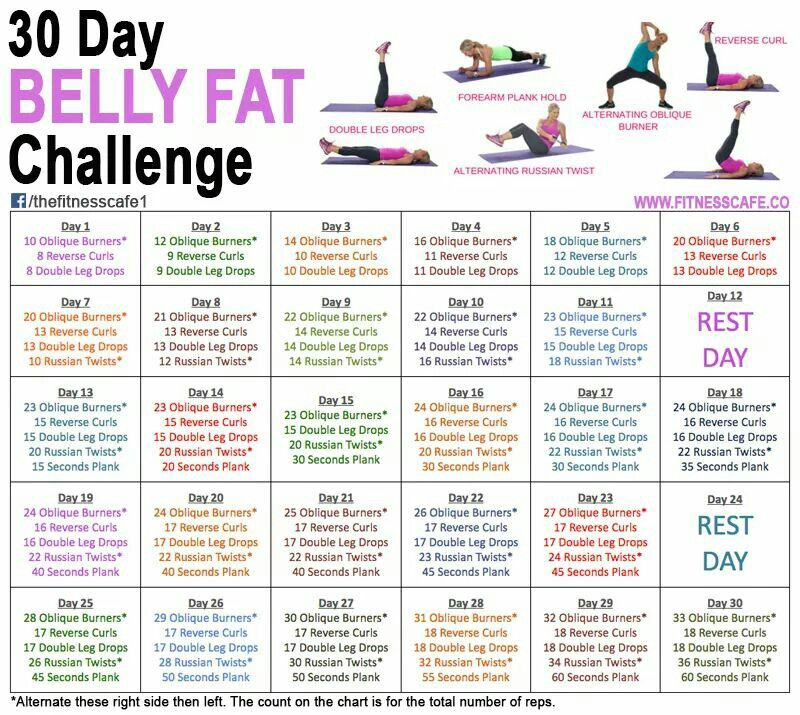 Get rid of belly fat challenge | Health & Exercise | Pinterest