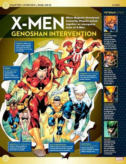 X-Men: Genoshan Intervention