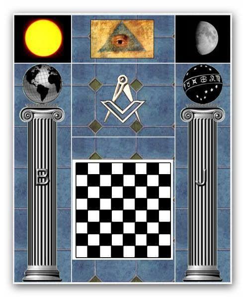 Freemasonry: In #Freemasonry, the chessboard has esoteric symbolism. |  Masonic symbols, Masonic art, Freemasonry