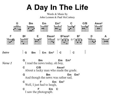 Pin by Heidi Broeckx on Guitar chords | Pinterest | Guitar chords ...