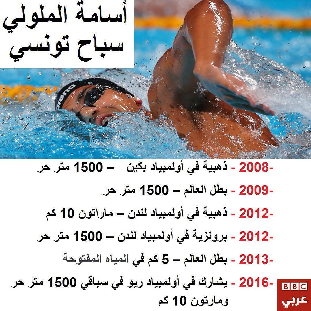 السباح التونسي أسامة الملولي يتنافس اليوم في أولمبياد ريو ضمن سباق 1500 متر سباحة حرة ريو2016 تونس بي بي سي Instagram Instagram Posts Rayban Wayfarer