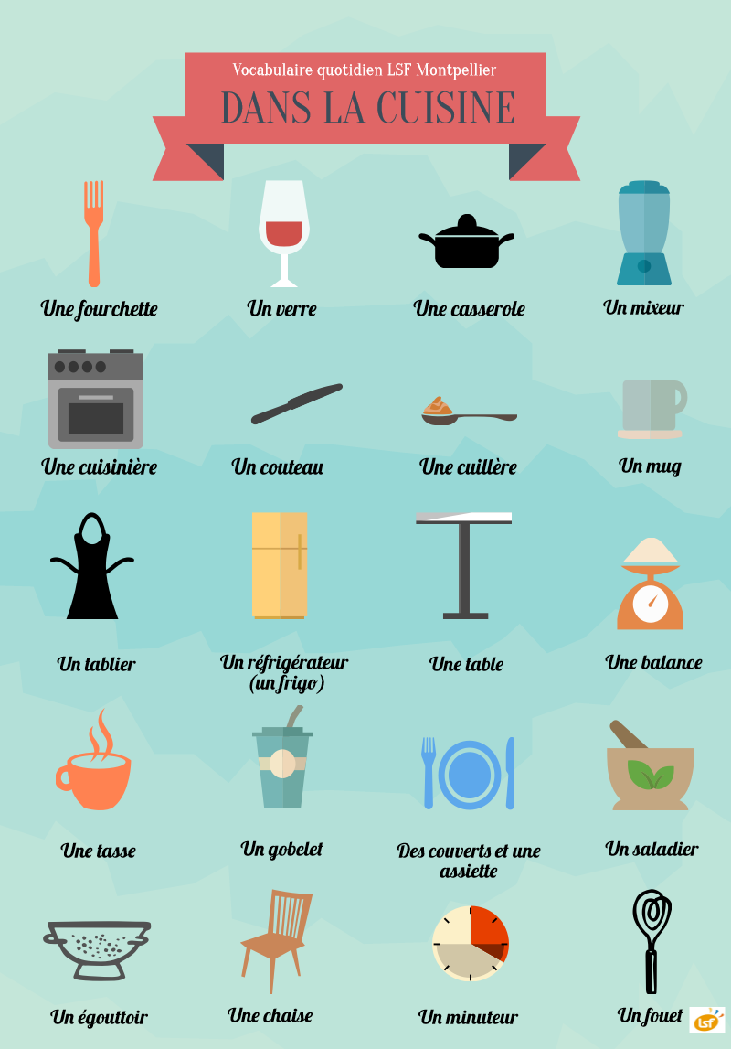French vocabulary - In the kitchen | French vocabulary | Pinterest ...