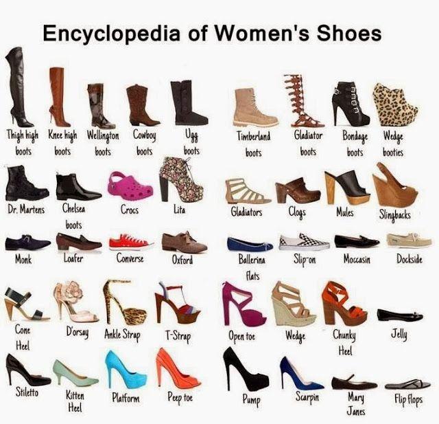 How to Chic: ENCYCLOPEDIA OF WOMEN'S SHOES | Vocabulário de