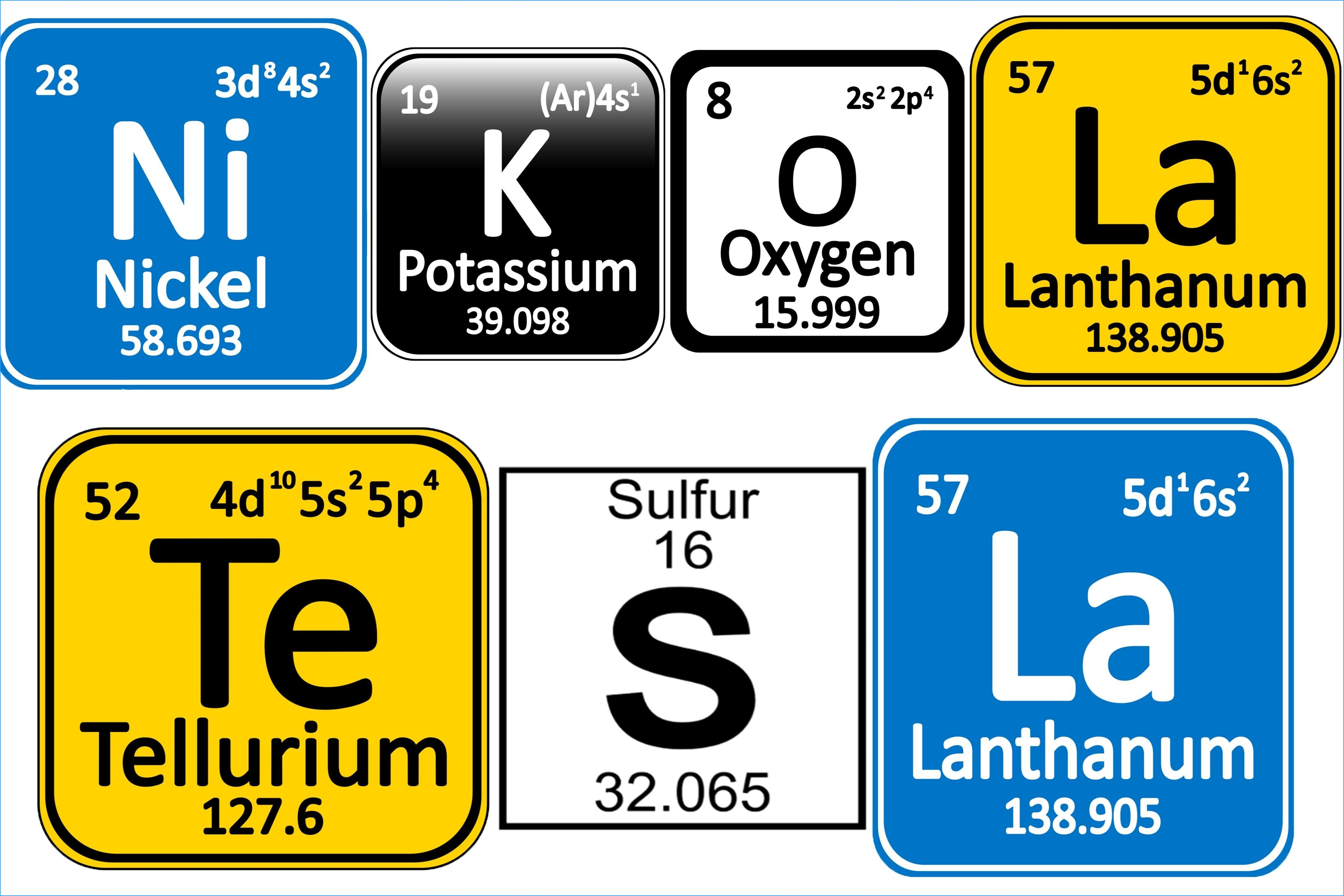 Unique Periodic Table Poster To Buy