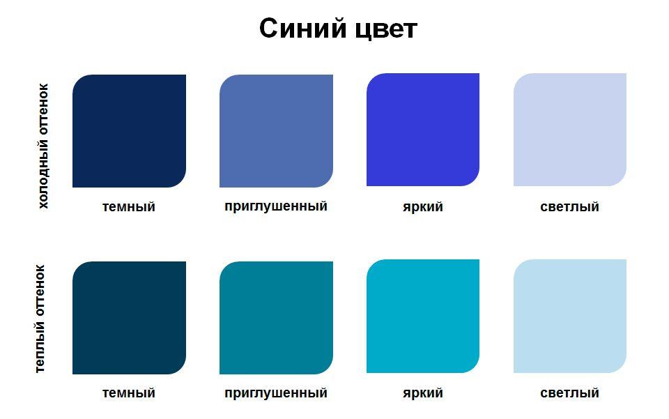 Голубой цвет холодный или теплый