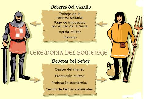 Caida Del Imperio Romano De Occidente Manualidades Biblicas Para Ninos Historia Medieval Imperio Romano
