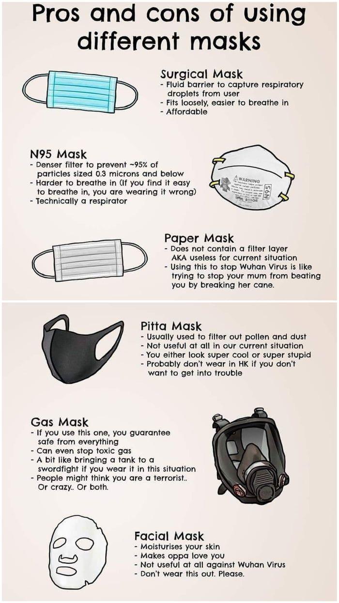 Love me oppa in 2020 Mask, Medical memes, Medical masks