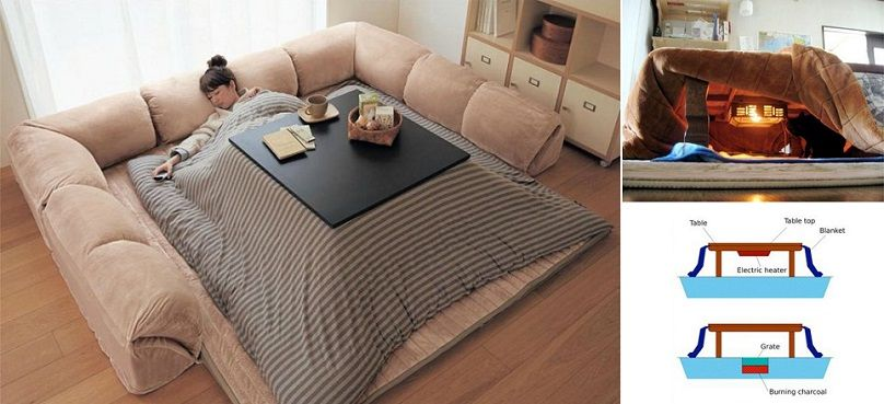 The Kotatsu An Ingenious Japanese Table That Offers The Comfort