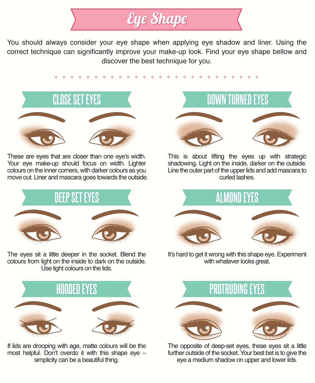 Eye shape and makeup