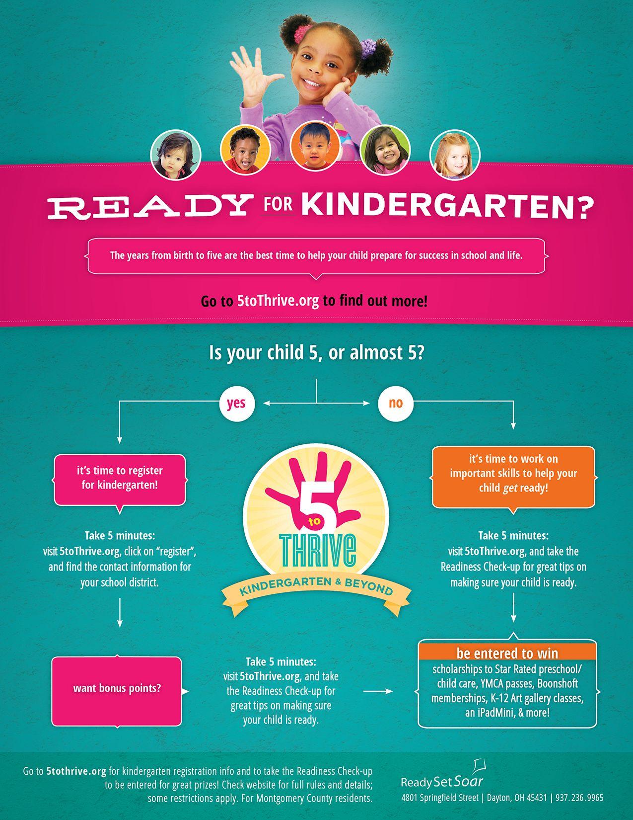 kindergarten readiness/registration flow chart. Ready for ...