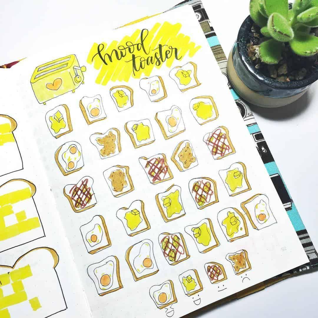 60 Amazing Yellow Bullet Journal Spread Ideas | My Inner Creative