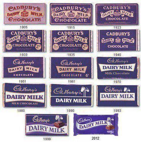 cadbury chocolate dairy milk old wrapper - Google Search | Chocolate  packaging design, Chocolate packaging, Cadbury dairy milk