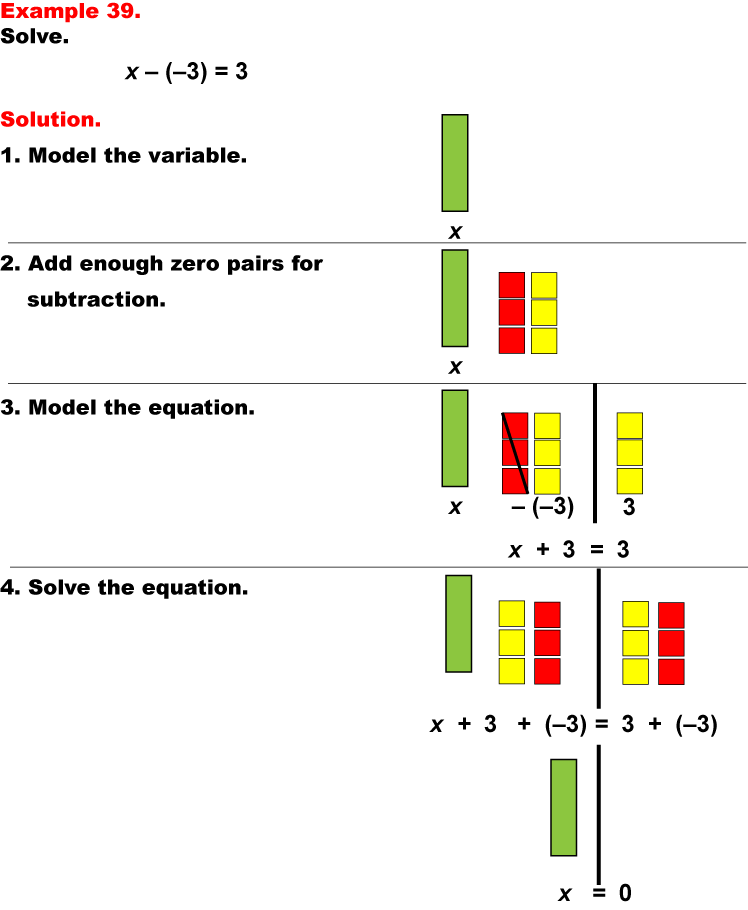 Math Solver Solving Equations Of The Form X A B Using Algebra Tiles Math Solver Math Algebra Lessons