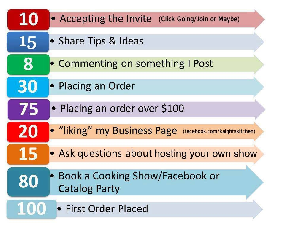 Facebook Points Game for an Online Party | Pure Romance | Pinterest ...