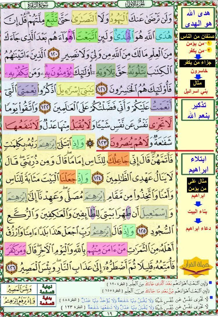 البقرة صفحة ١٩ Quran Verses Quran Arabic Sentences