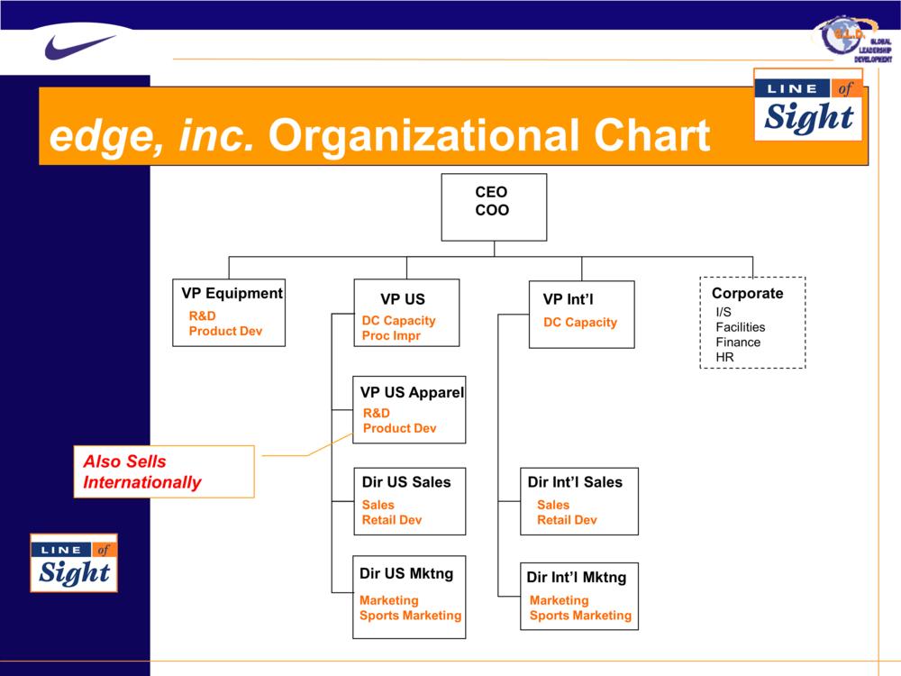 nike company organizational chart