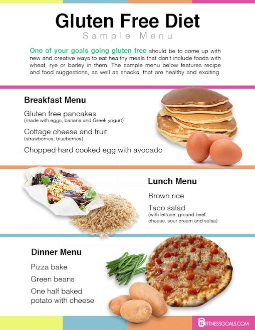 Gluten Free Diet Plan Find Anti Inflammatory Meals To Cook Gluten Free Diet Meal Plan Gluten Free Meal Plan Gluten Free Diet Plan