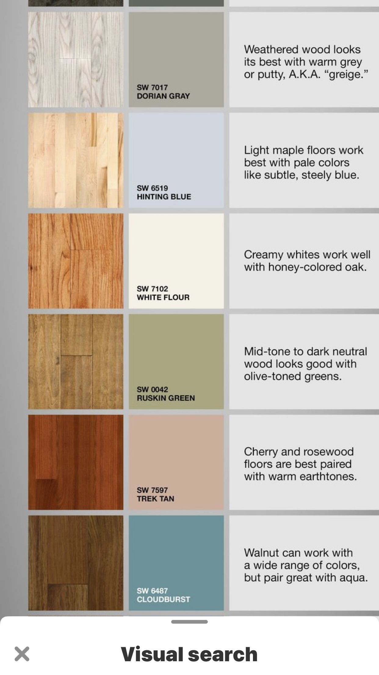 Pin By Alexandra Rupert On Paint Colors Warm Interior Paint Colors Warm Paint Colors Brown Paint Colors