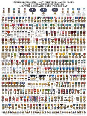Complete Medals Chart 30x40 By Kaiack D6an7lw Jpg 1280 1707 Military Decorations Military Ranks Military Medals