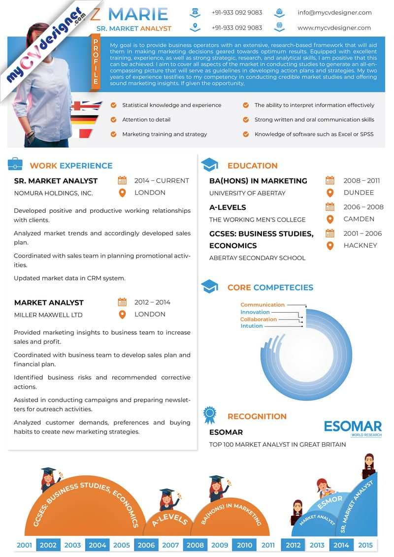 Best CV Design and Resume Writing Service in 2020 Resume