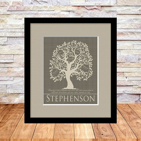Gifts For Grandparents 50th Wedding Anniversary: Custom Family Tree, Great Grandparents Gifts, 50th