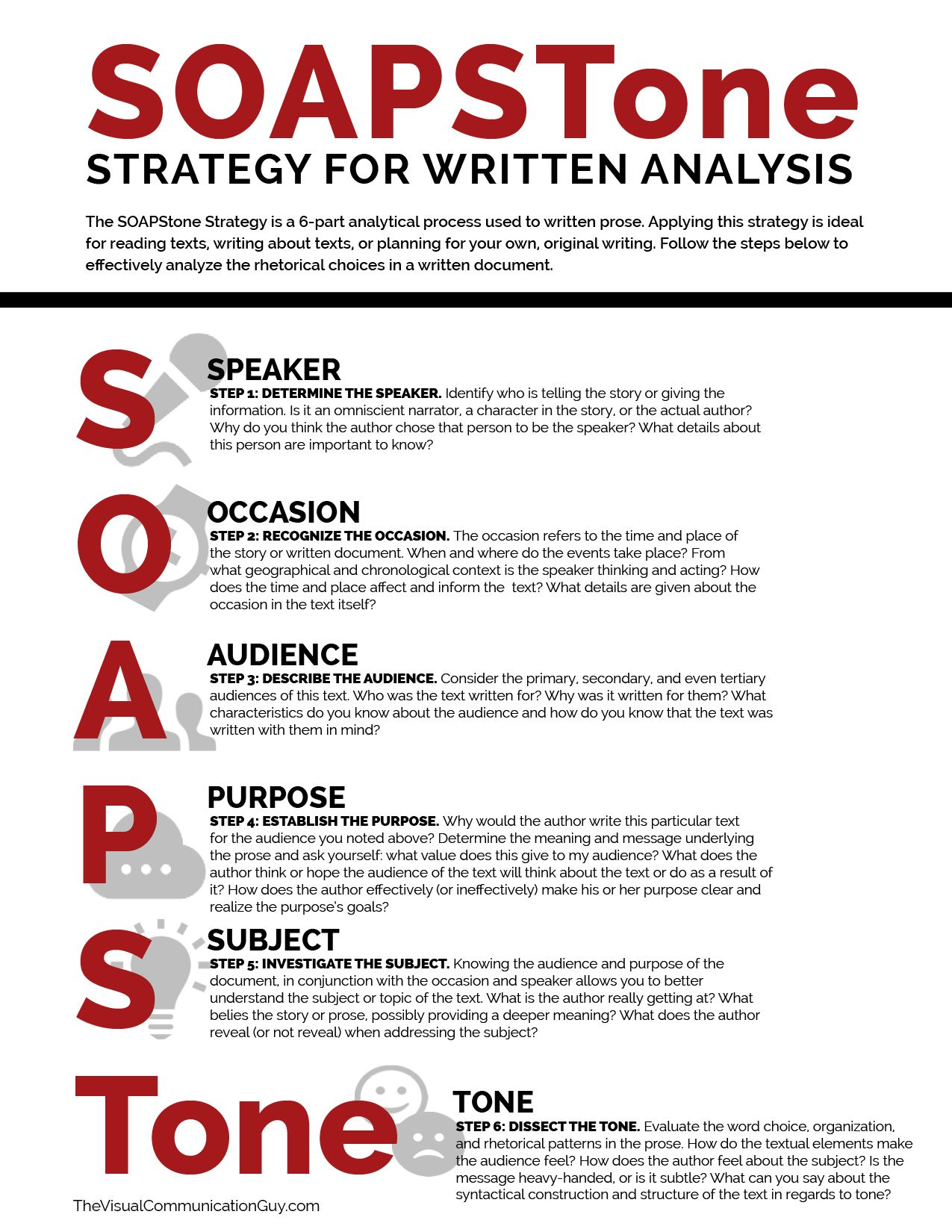 Soapstone Strategy For Written Analysis The Visual Communication