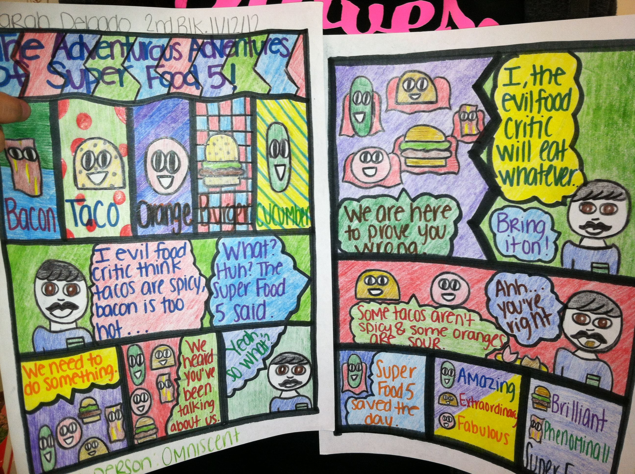 3rd Person Omniscient Point Of View Comic 8th Grade