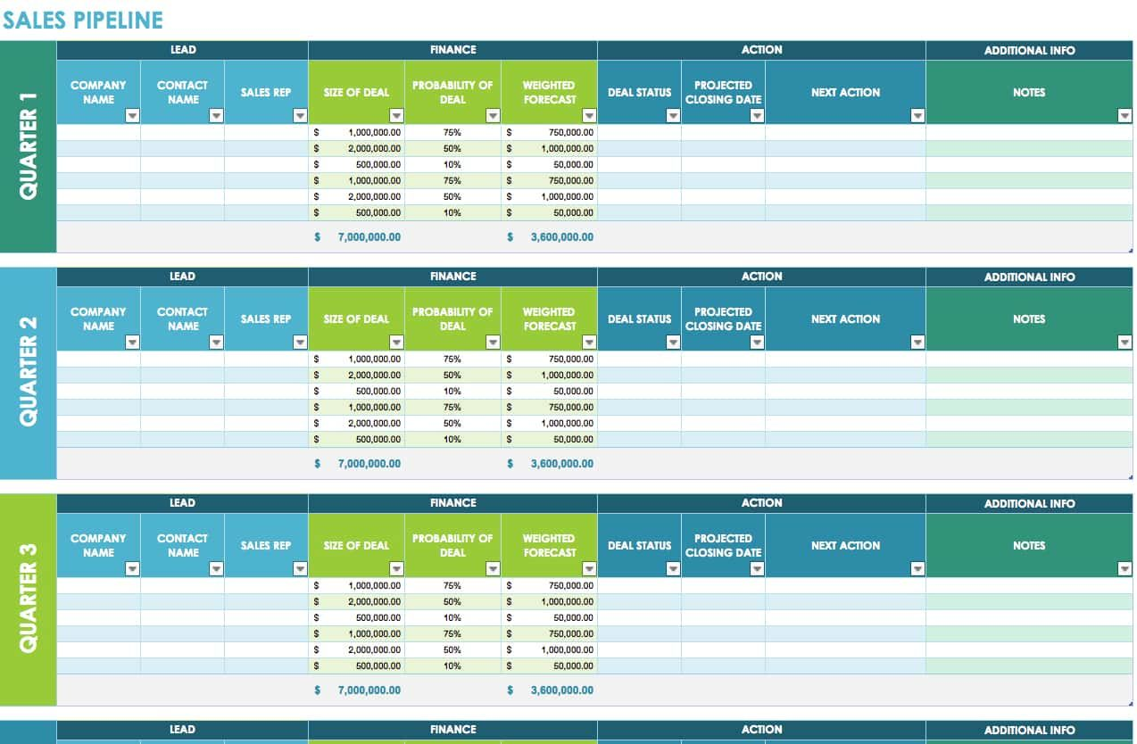 daily sales call report template free download and format