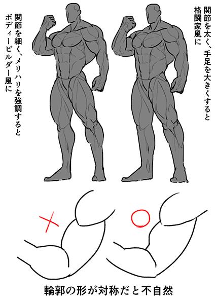 筋肉を描くコツはバランスとシルエットゴリマッチョの描き方講座 In